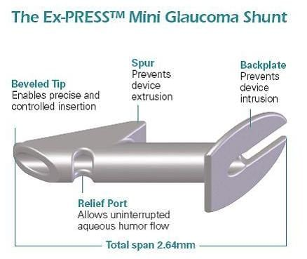 Express Mini Glaucoma Shunt